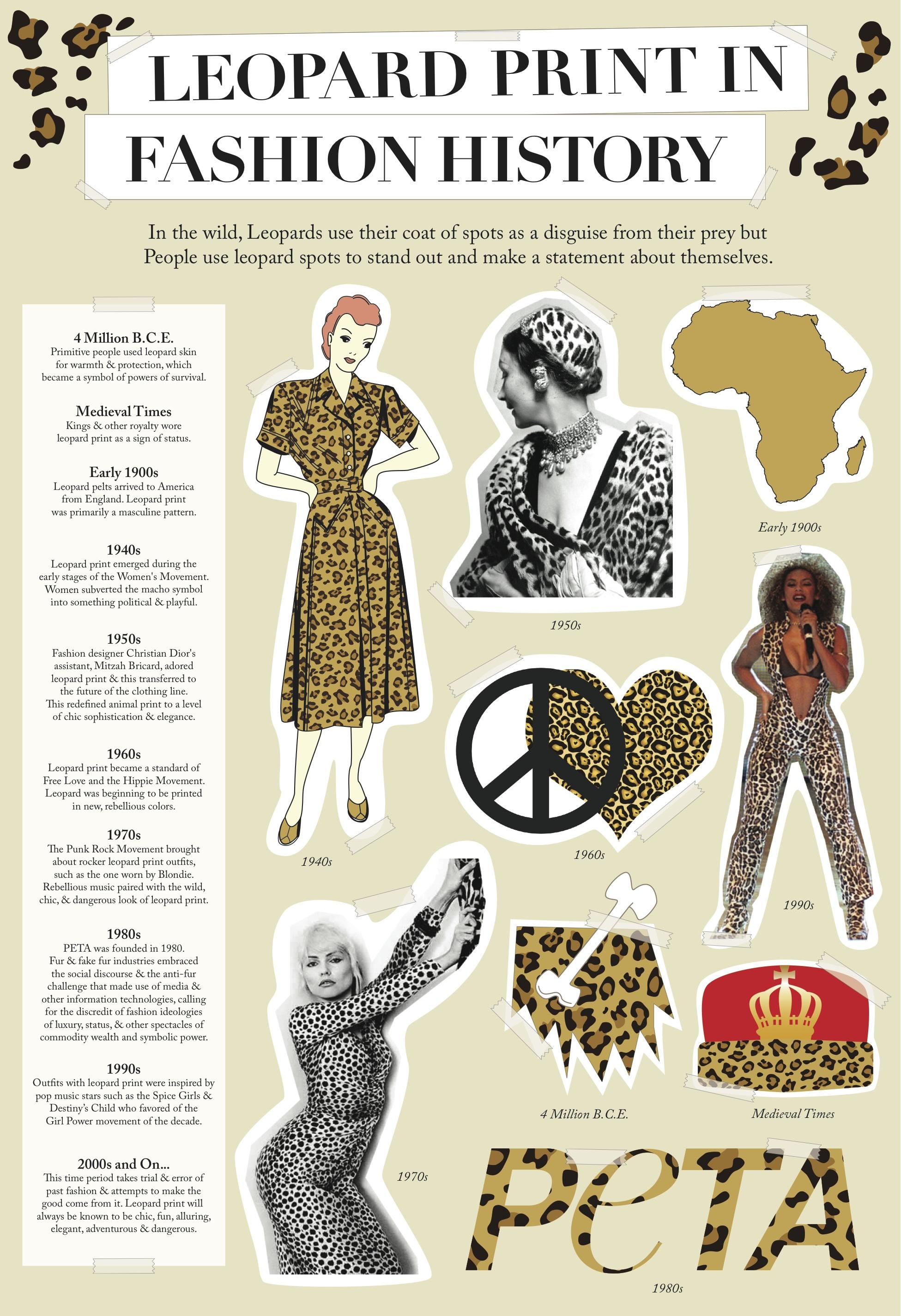 history of fashion accessories pdf